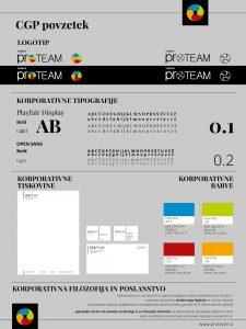 CGP_pregled-grafičnih-elementov priročnik
